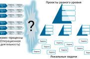 Часть VI. Пути преобразований управленческой концепции