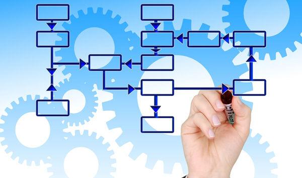 Моделирование сетевого графика проекта
