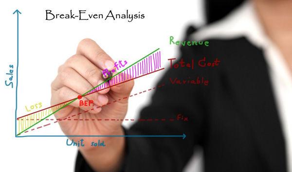 Анализ безубыточности инвестиционного проекта