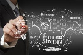Уровень стратегического планирования компании