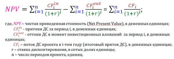 формула NPV