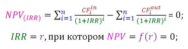 формулы для расчета IRR