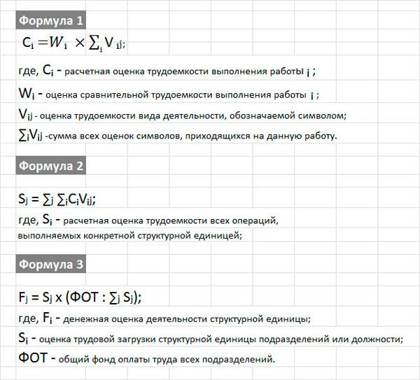 формулы матрицы разу