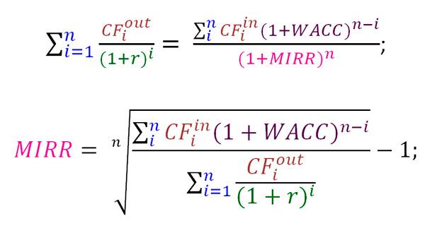 формулы MIRR