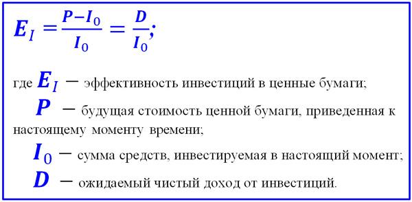 формула эффективности инвестиций