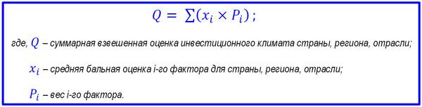 формула оценки инвестиционного климата