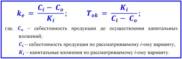 формулы коэффициента эффективности и срока окупаемости