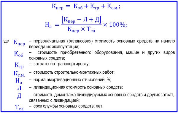 формулы расчета первоначальной стоимости ОС