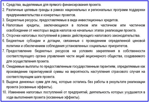 перечень бюджетных оттоков проекта