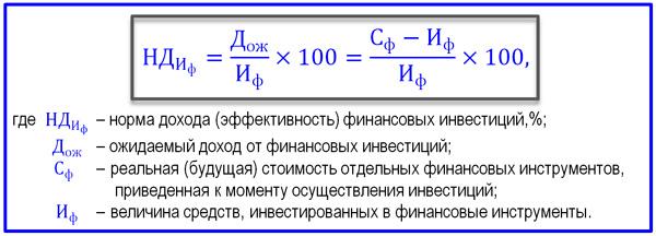 формула расчета эффективности инвестиций