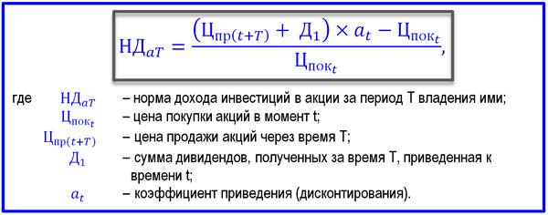 формула расчета нормы дохода инвестиций