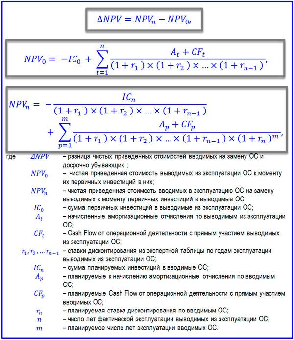 формула расчета приведенной выгоды