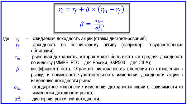 формула расчета ставки дисконтирования