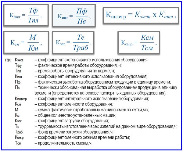 формулы коэффициентов использования ОС