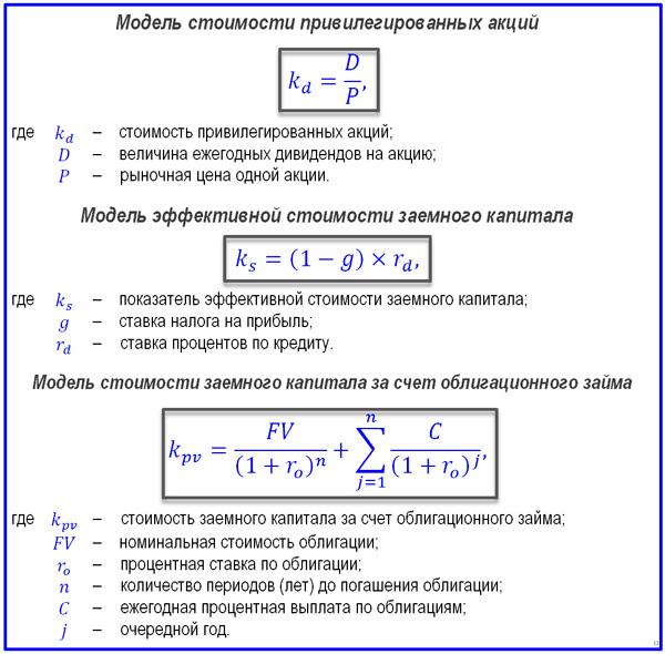 формулы расчета стоимостей инвестиционных ресурсов