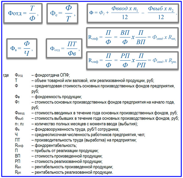 обобщенные показатели эффективности использования ОПФ