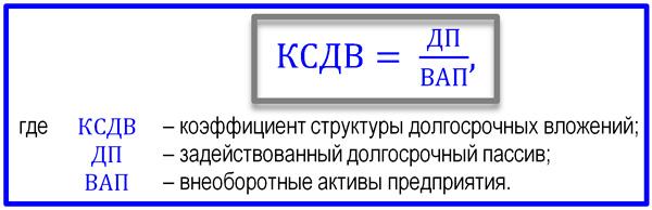 формула коэффициента долгосрочных вложений