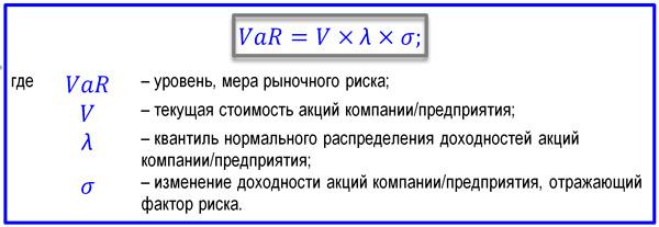 оценка рыночного риска по методу VaR