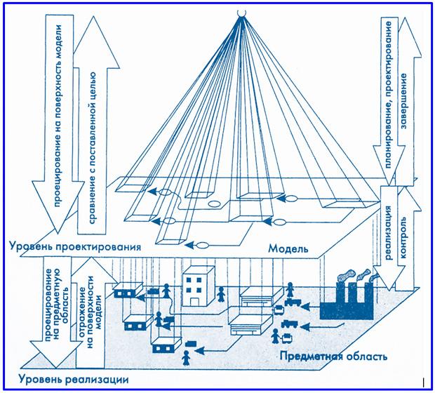 схема управления ИП