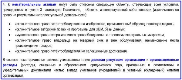 статья 4 ПБУ 14-2000