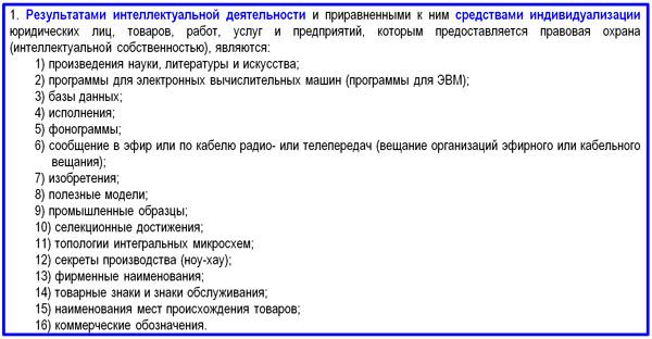 выписка из статьи 1225 ГК РФ
