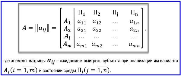 модель платежной матрицы для принятия решения