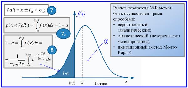 модель расположения VAR