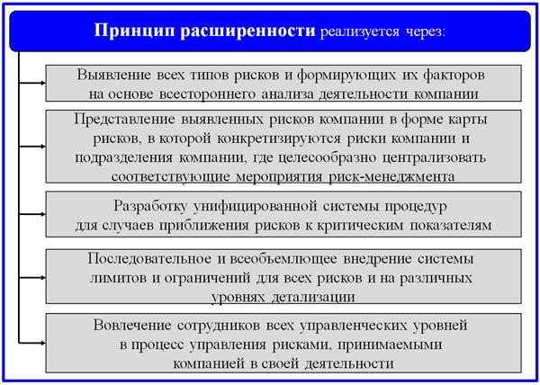 принцип расширенности СУР