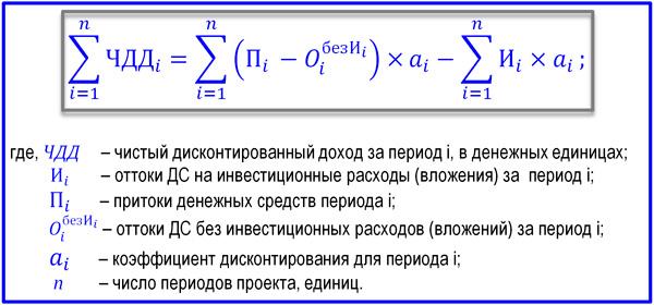 формула ЧДД