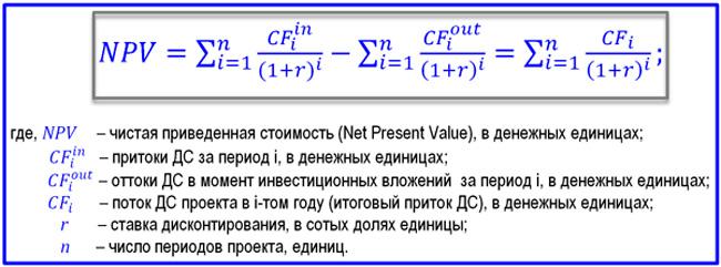 формула чистой текущей стоимости проекта