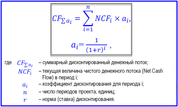 формула дисконтированного потока ДС