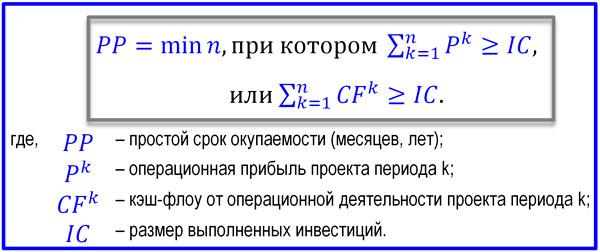формула расчета PP проекта