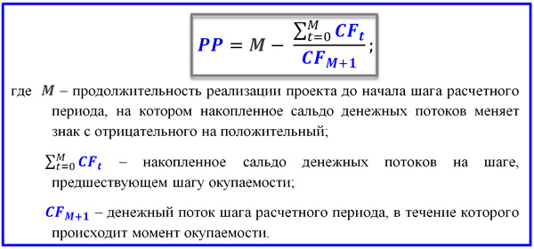 формула расчета PP