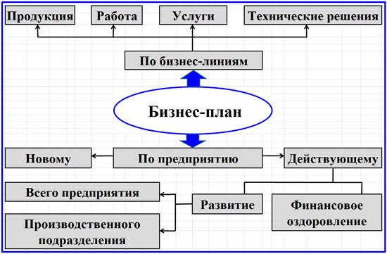 модель разбиения БПЛ