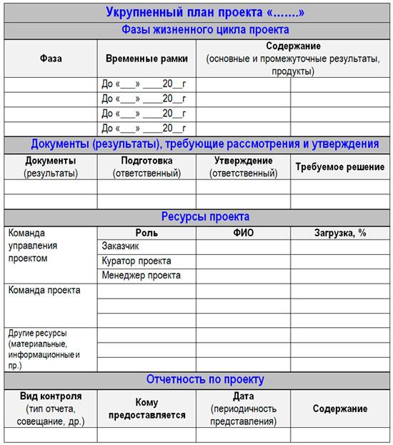 приложение к уставу проекта