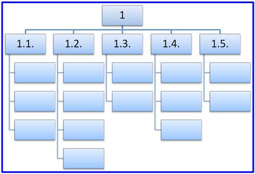 визуальная форма ИСР