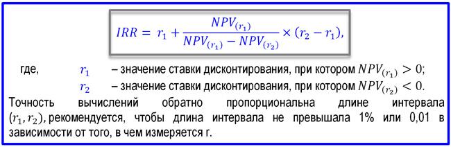 формула IRR