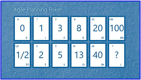 пример Покера планирования