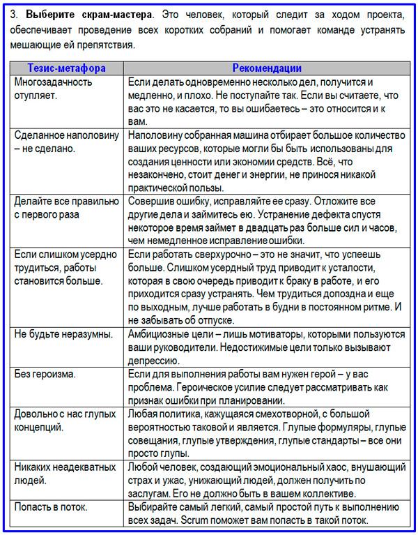 шаг 3 методологии Скрам