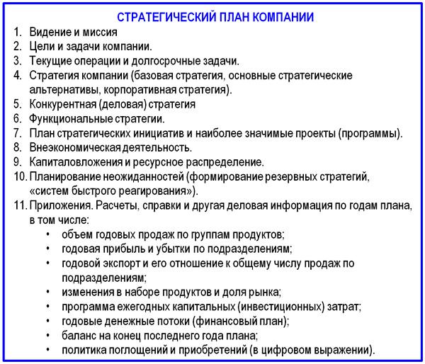 стратегический план компании