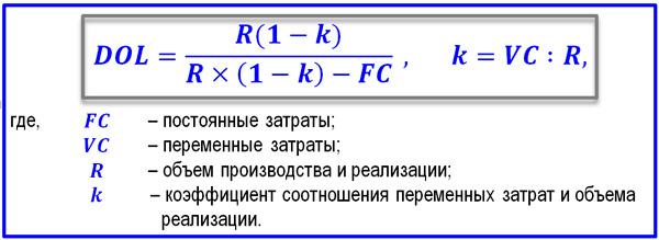 формула операционного левериджа