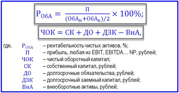 формулы рентабельности  оборотных активов