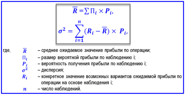 формулы среднего ожидаемого значения