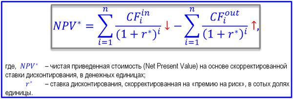 расширенная формула NPV