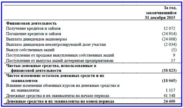 фрагмент отчетности