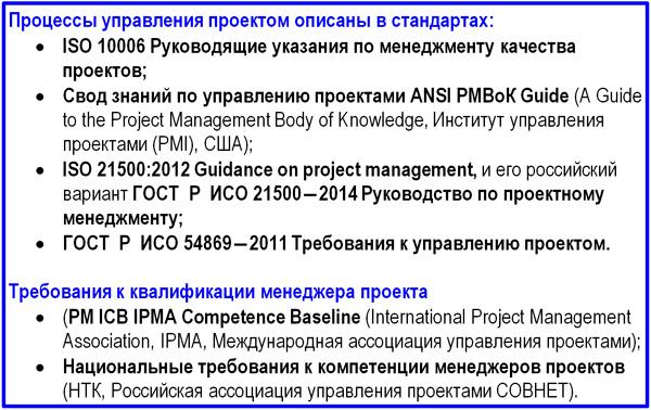 список международных ассоциаций области PM