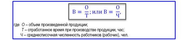 формула выработки
