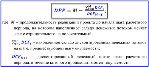 формула DPP