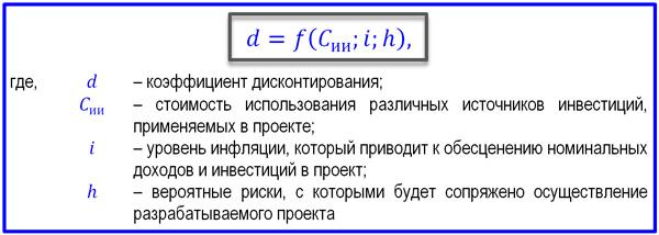 функция коэффициента дисконтирования