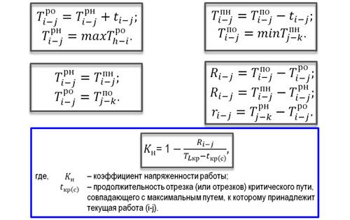формулы расчета сетевого графика